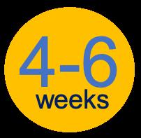 IRB-HSBS sIRB timing 4-6 weeks